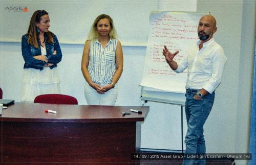 Asset Grup-9- 14 Eylül - Selim Geçit