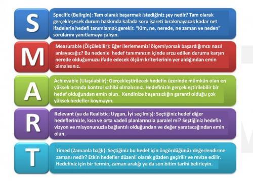 KPMG KPZY 30. Yıl Page 10
